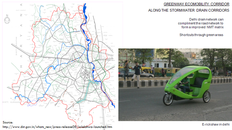 South Delhi Greenway